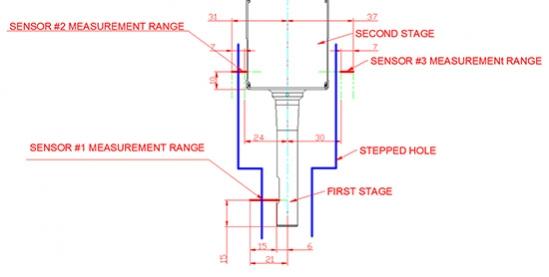 RF096-15/40-50/70 Figure 1